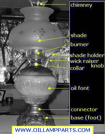 parts of an oil lamp: chimney,shade,burner,lampshade holder, wick,collar,font, connector, base
